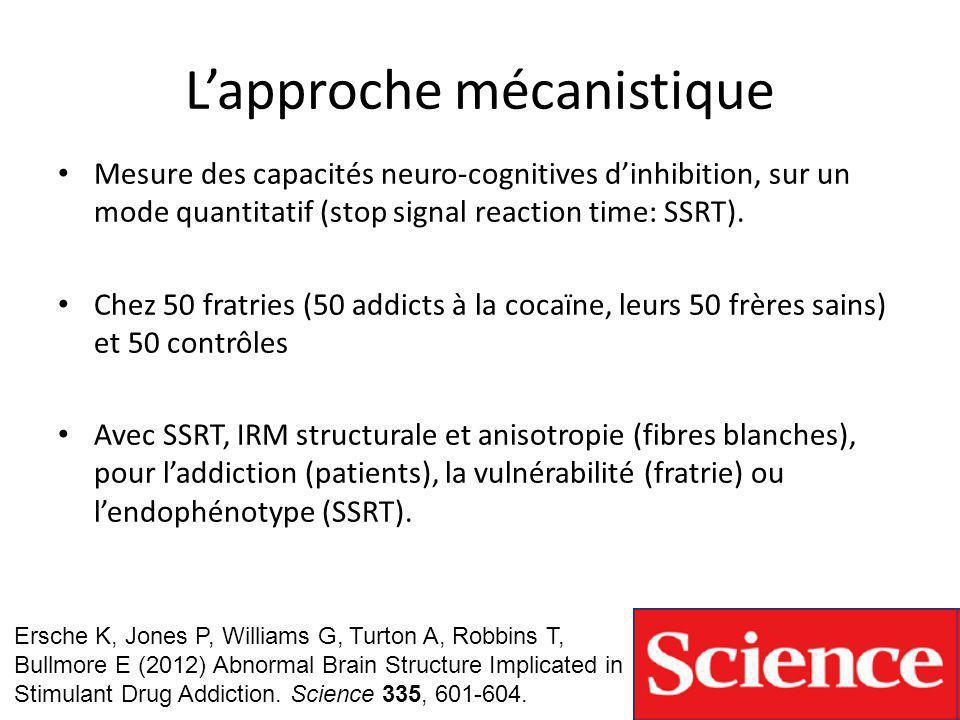 L'approche mécanistique Mesure des capacités neuro-cognitives d'inhibition, sur un mode quantitatif (stop signal reaction time: SSRT).