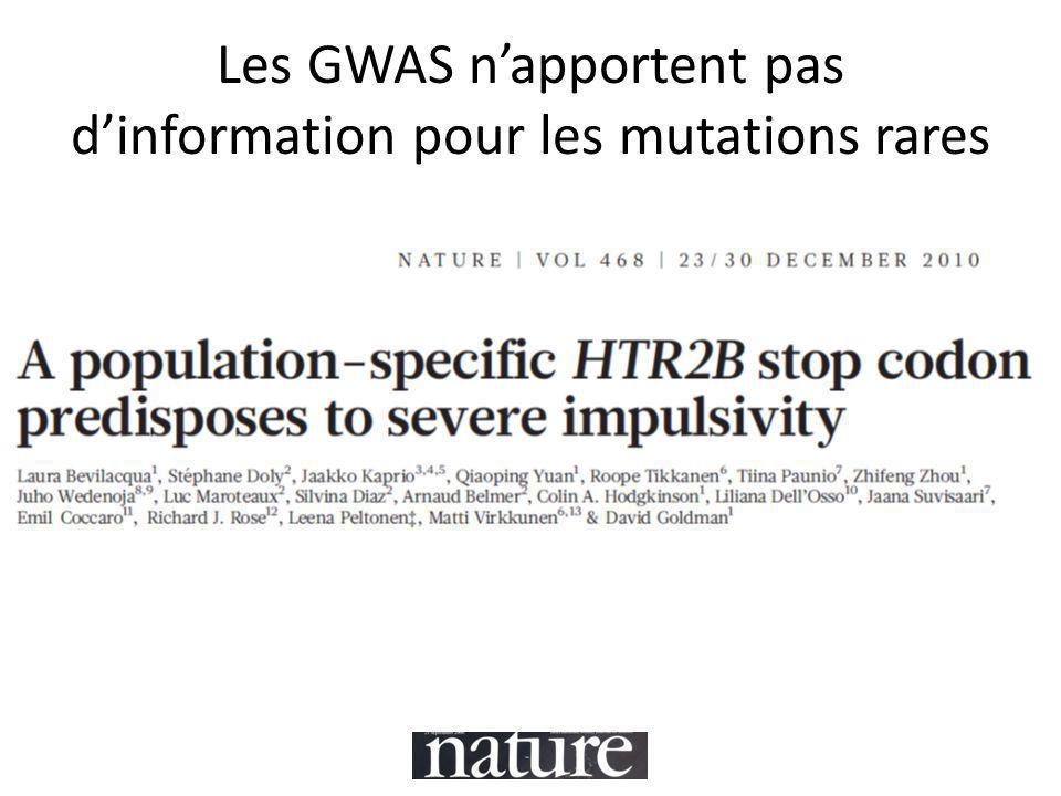 Les GWAS n'apportent pas d'information pour les mutations rares