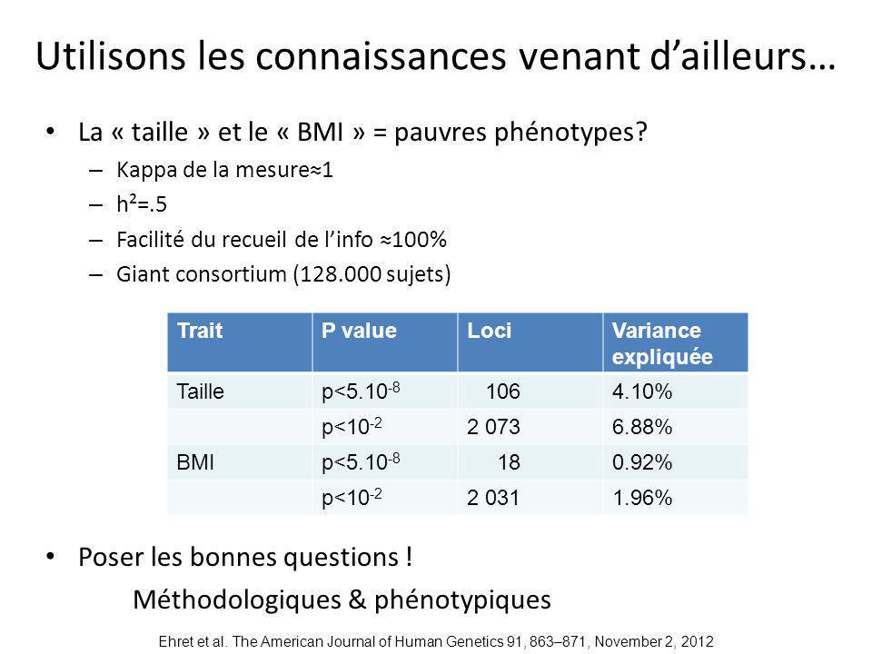 Utilisons les connaissances venant d'ailleurs… La « taille » et le « BMI » = pauvres phénotypes.