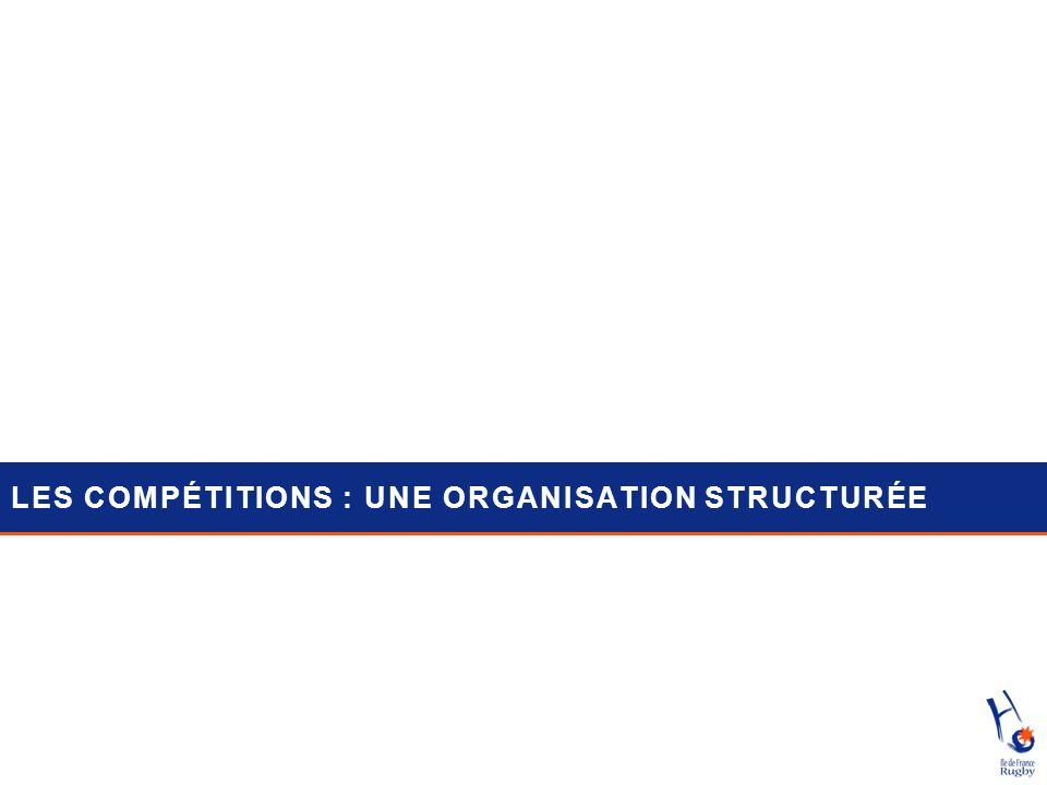 LES COMPÉTITIONS : UNE ORGANISATION STRUCTURÉE