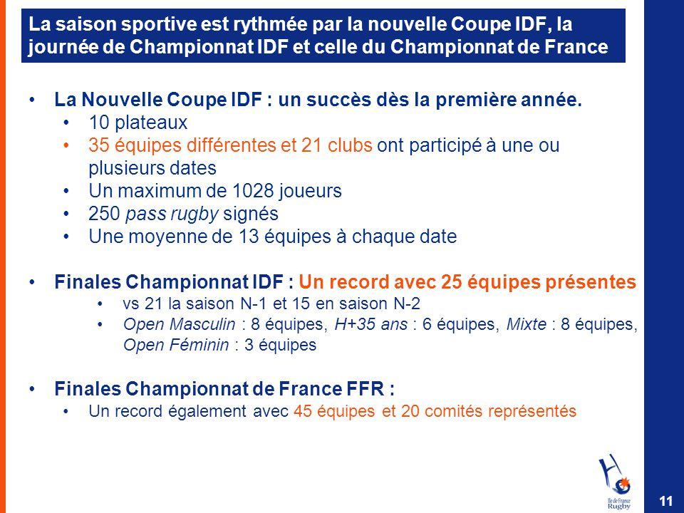 La saison sportive est rythmée par la nouvelle Coupe IDF, la journée de Championnat IDF et celle du Championnat de France La Nouvelle Coupe IDF : un s