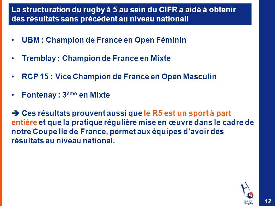 La structuration du rugby à 5 au sein du CIFR a aidé à obtenir des résultats sans précédent au niveau national! UBM : Champion de France en Open Fémin