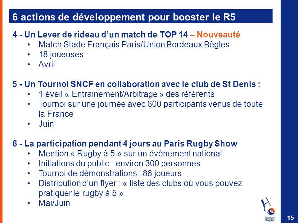 6 actions de développement pour booster le R5 4 - Un Lever de rideau d'un match de TOP 14 – Nouveauté Match Stade Français Paris/Union Bordeaux Bègles