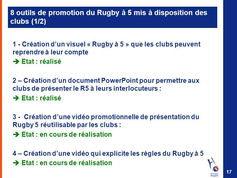 8 outils de promotion du Rugby à 5 mis à disposition des clubs (1/2) 1 - Création d'un visuel « Rugby à 5 » que les clubs peuvent reprendre à leur com