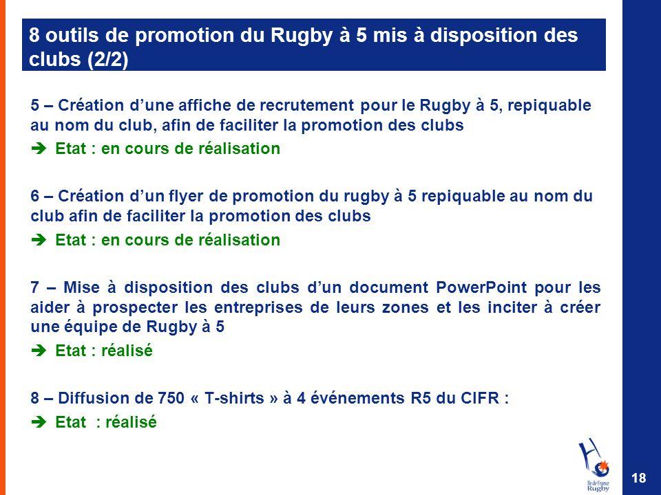 8 outils de promotion du Rugby à 5 mis à disposition des clubs (2/2) 5 – Création d'une affiche de recrutement pour le Rugby à 5, repiquable au nom du