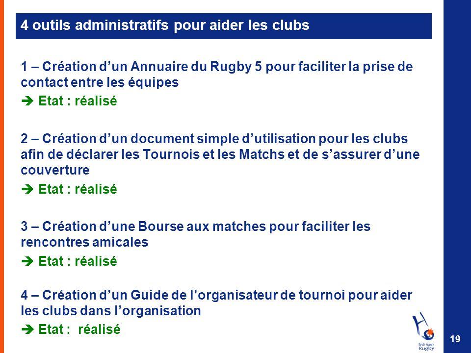 4 outils administratifs pour aider les clubs 1 – Création d'un Annuaire du Rugby 5 pour faciliter la prise de contact entre les équipes  Etat : réali