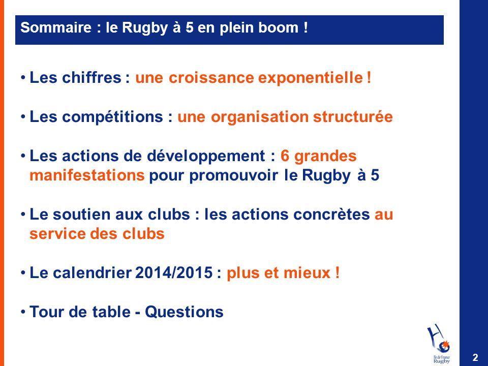 Sommaire : le Rugby à 5 en plein boom ! Les chiffres : une croissance exponentielle ! Les compétitions : une organisation structurée Les actions de dé