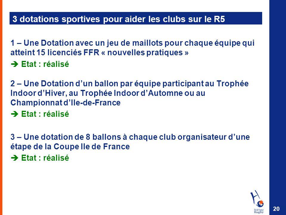 3 dotations sportives pour aider les clubs sur le R5 1 – Une Dotation avec un jeu de maillots pour chaque équipe qui atteint 15 licenciés FFR « nouvel