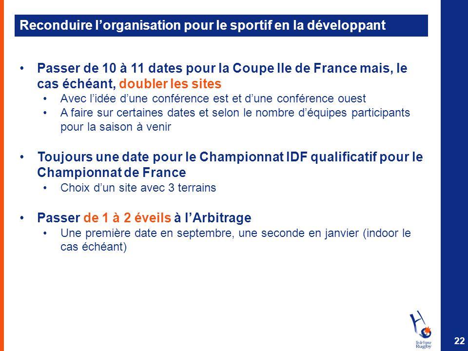 Reconduire l'organisation pour le sportif en la développant Passer de 10 à 11 dates pour la Coupe Ile de France mais, le cas échéant, doubler les site