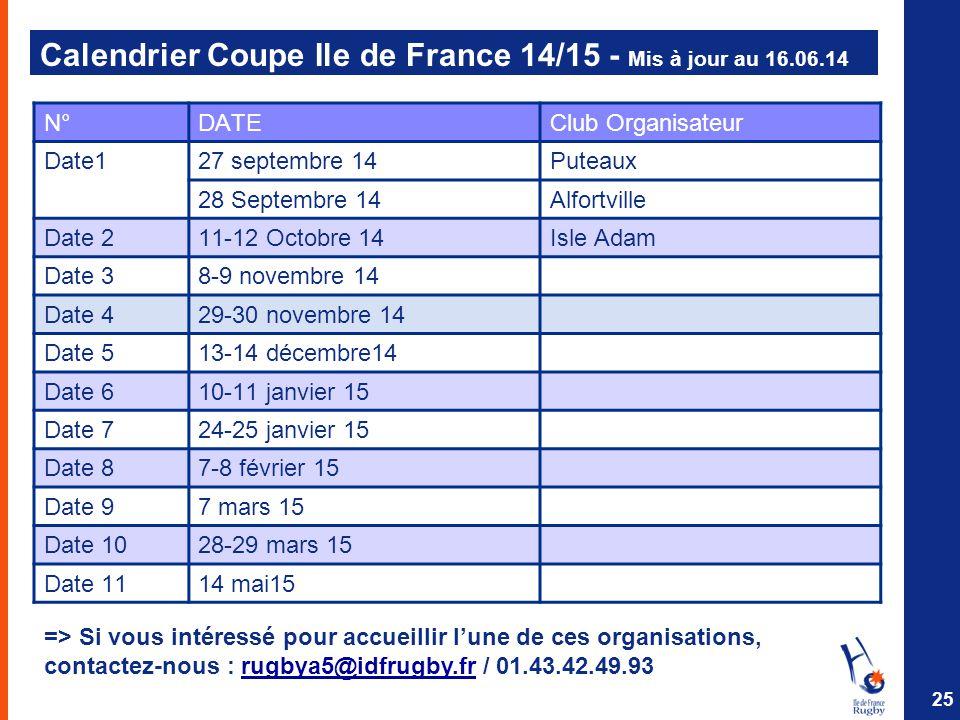 Calendrier Coupe Ile de France 14/15 - Mis à jour au 16.06.14 25 N°DATEClub Organisateur Date127 septembre 14Puteaux 28 Septembre 14Alfortville Date 2