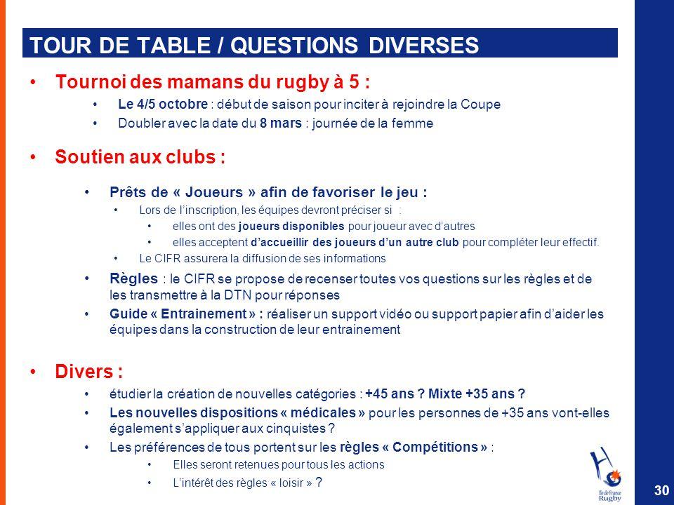 Tournoi des mamans du rugby à 5 : Le 4/5 octobre : début de saison pour inciter à rejoindre la Coupe Doubler avec la date du 8 mars : journée de la fe
