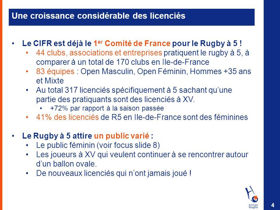 Une croissance considérable des licenciés Le CIFR est déjà le 1 er Comité de France pour le Rugby à 5 ! 44 clubs, associations et entreprises pratique