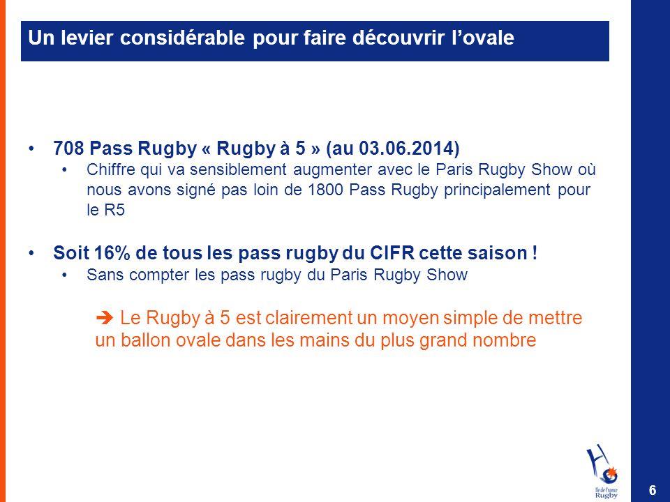 Un levier considérable pour faire découvrir l'ovale 708 Pass Rugby « Rugby à 5 » (au 03.06.2014) Chiffre qui va sensiblement augmenter avec le Paris R