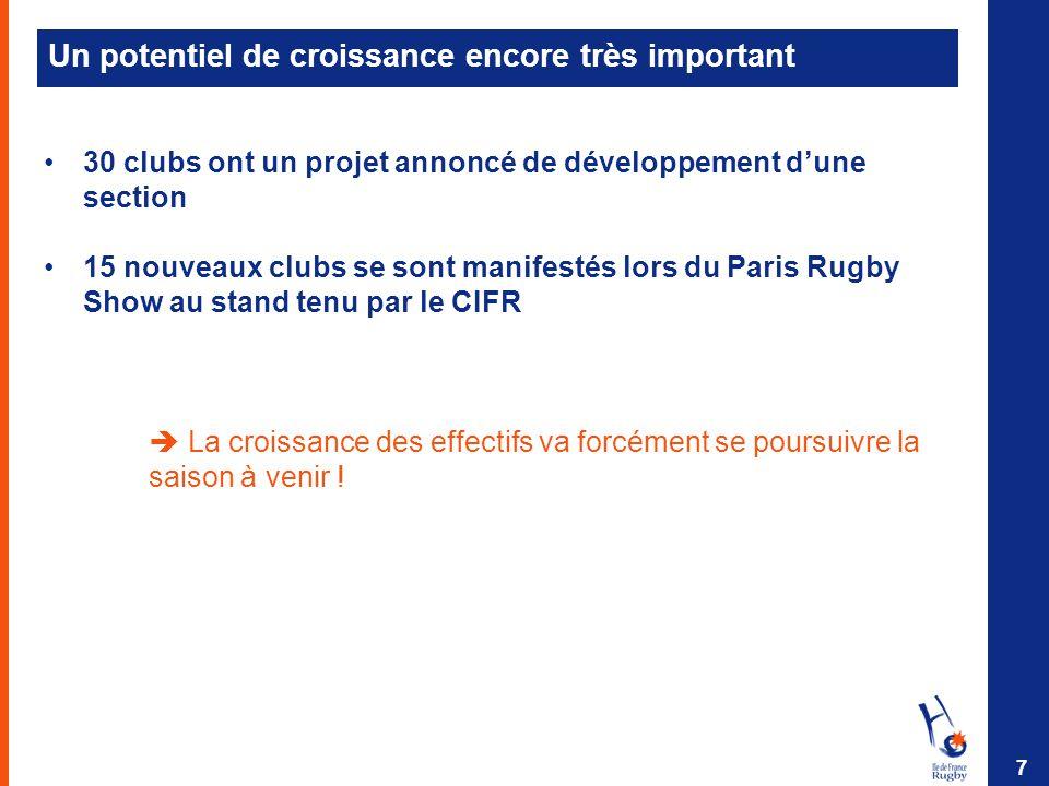 Un potentiel de croissance encore très important 30 clubs ont un projet annoncé de développement d'une section 15 nouveaux clubs se sont manifestés lo
