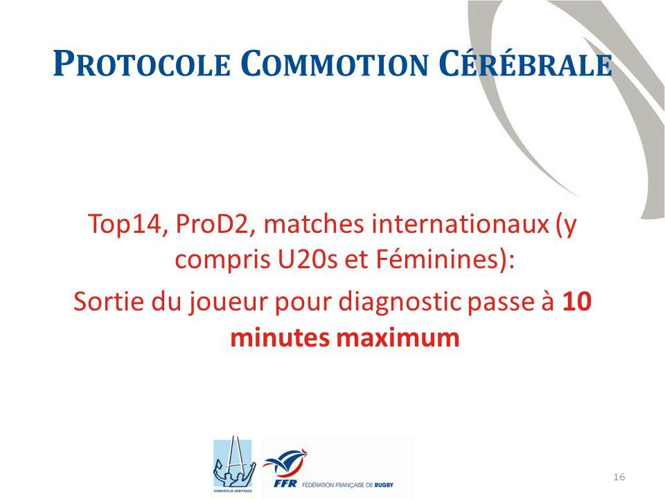 16 P ROTOCOLE C OMMOTION C ÉRÉBRALE Top14, ProD2, matches internationaux (y compris U20s et Féminines): Sortie du joueur pour diagnostic passe à 10 minutes maximum