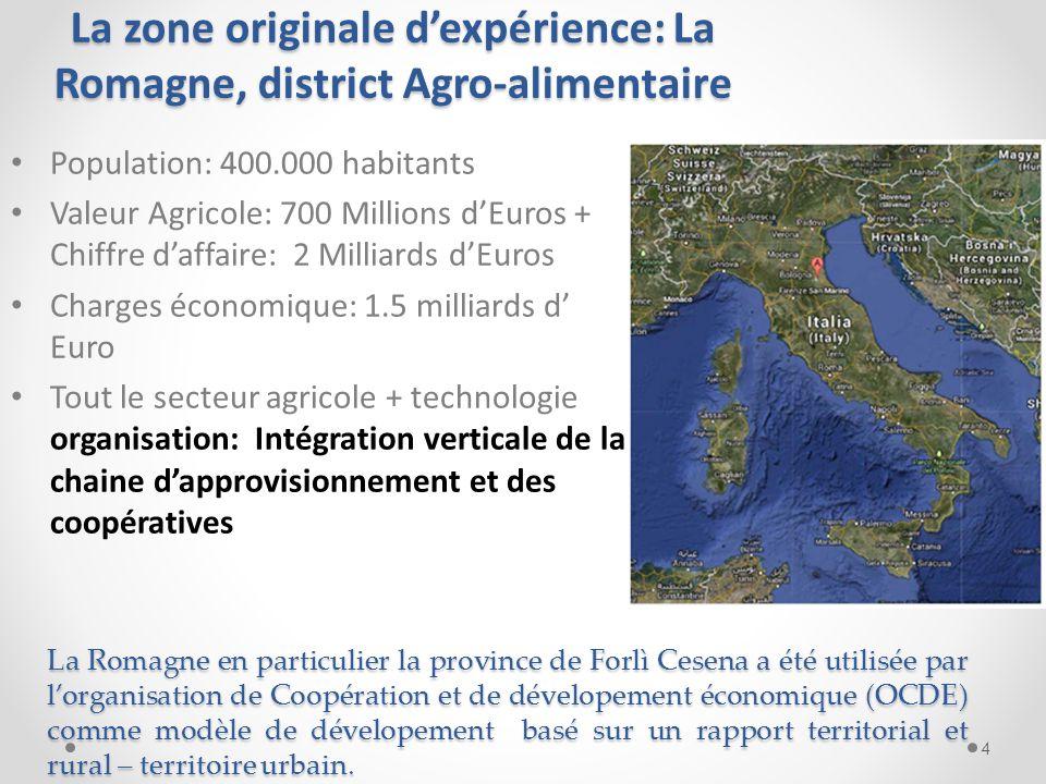 La zone originale d'expérience: La Romagne, district Agro-alimentaire Population: 400.000 habitants Valeur Agricole: 700 Millions d'Euros + Chiffre d'affaire: 2 Milliards d'Euros Charges économique: 1.5 milliards d' Euro Tout le secteur agricole + technologie organisation: Intégration verticale de la chaine d'approvisionnement et des coopératives 4 La Romagne en particulier la province de Forlì Cesena a été utilisée par l'organisation de Coopération et de dévelopement économique (OCDE) comme modèle de dévelopement basé sur un rapport territorial et rural – territoire urbain.