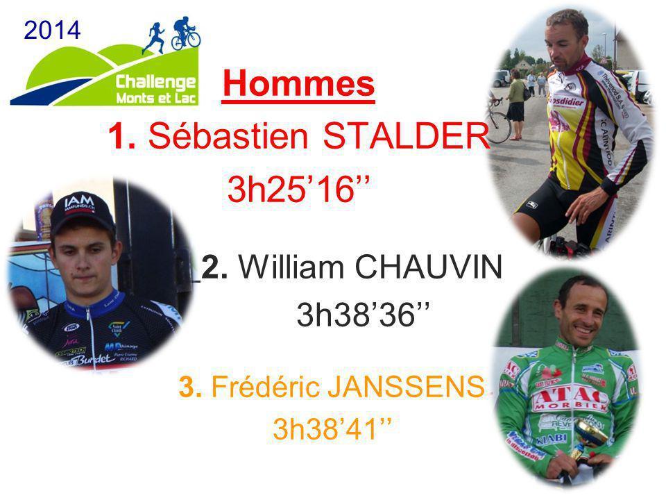 Hommes 1. Sébastien STALDER 3h25'16'' 2. William CHAUVIN 3h38'36'' 3. Frédéric JANSSENS 3h38'41'' 2014