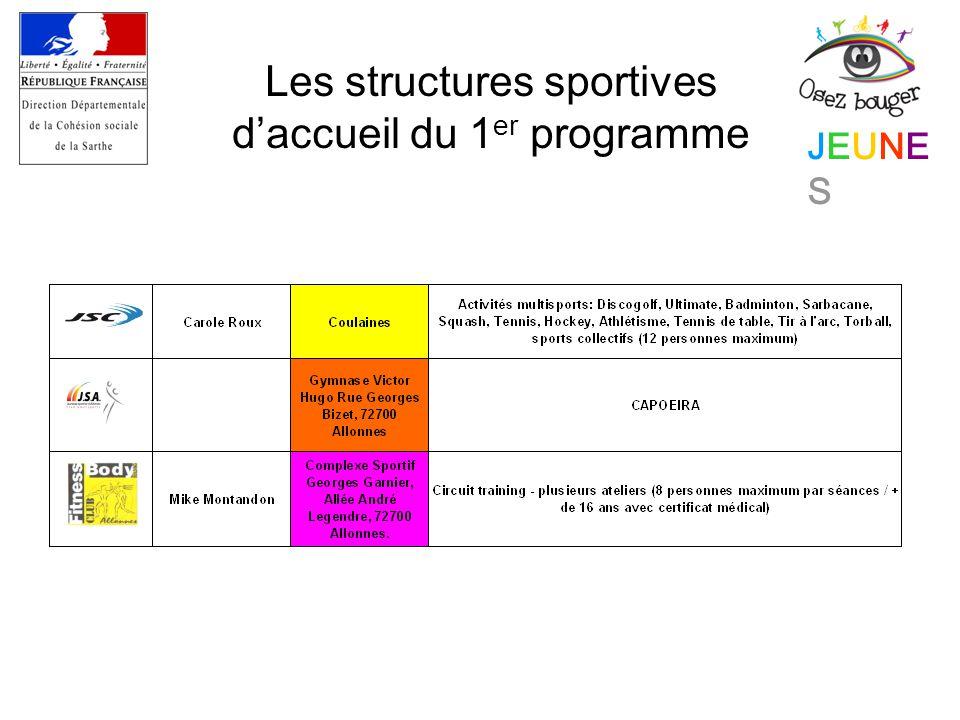 JEUNESJEUNES Les structures sportives d'accueil du 1 er programme