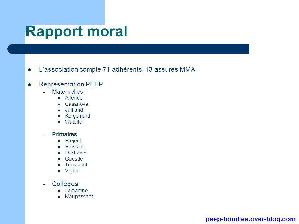 Rapport moral L'association compte 71 adhérents, 13 assurés MMA Représentation PEEP – Maternelles Allende Casanova Julliand Kergomard Waterlot – Prima