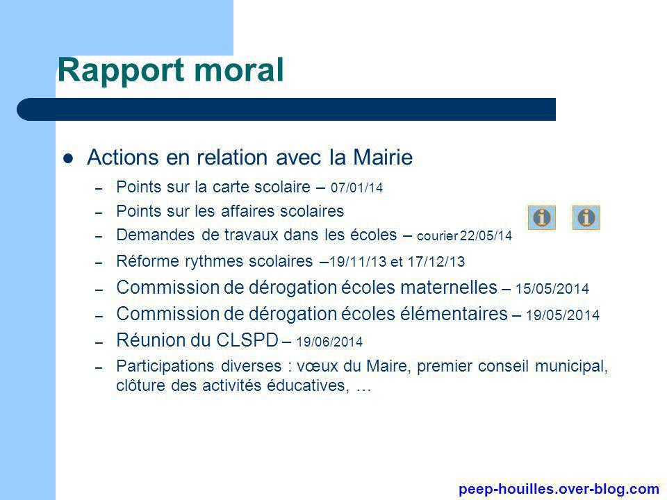 Rapport moral Actions en relation avec la Mairie – Points sur la carte scolaire – 07/01/14 – Points sur les affaires scolaires – Demandes de travaux d