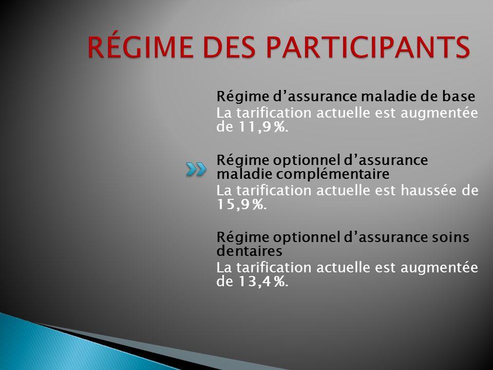 Assurance vie de base du participant : - * Le taux actuel est haussé de 9,0 %.
