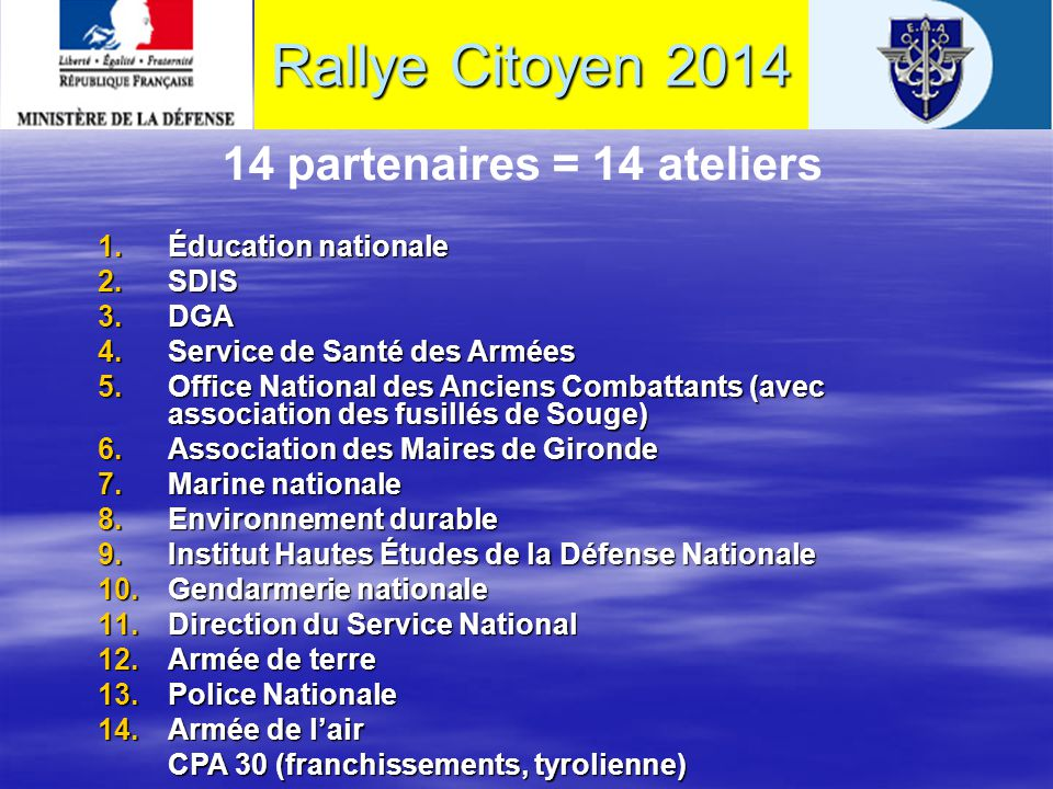 accueil Camp de toile mémorial Camp de Souge Durée : 06h15 15 mn par atelier 10 mn déplacement 30 mn repas Consignes Résultats Rallye Citoyen 2014