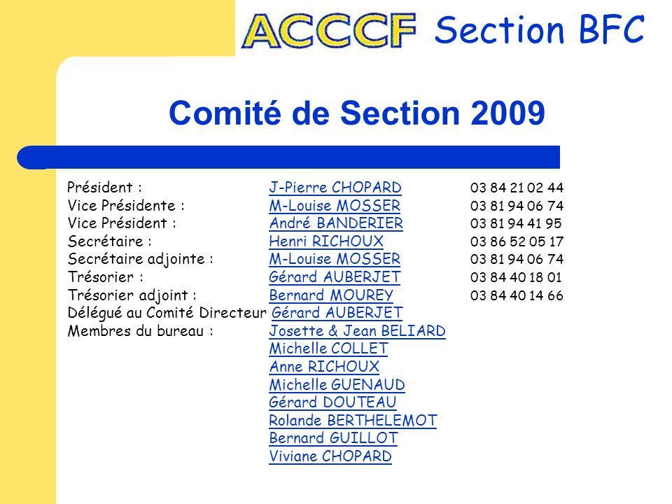 Président : J-Pierre CHOPARD 03 84 21 02 44J-Pierre CHOPARD Vice Présidente : M-Louise MOSSER 03 81 94 06 74M-Louise MOSSER Vice Président : André BAN
