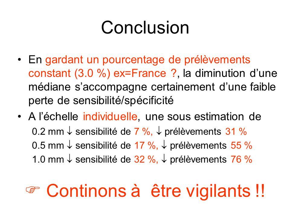 Conclusion En gardant un pourcentage de prélèvements constant (3.0 %) ex=France ?, la diminution d'une médiane s'accompagne certainement d'une faible