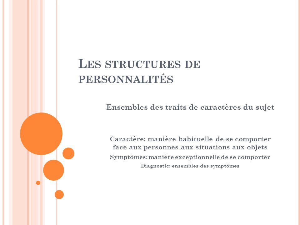 L ES STRUCTURES DE PERSONNALITÉS Ensembles des traits de caractères du sujet Caractère: manière habituelle de se comporter face aux personnes aux situ