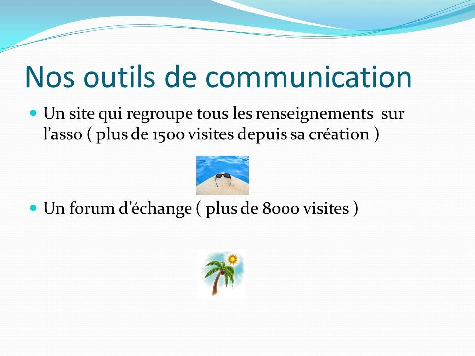 Nos outils de communication Un site qui regroupe tous les renseignements sur l'asso ( plus de 1500 visites depuis sa création ) Un forum d'échange ( plus de 8000 visites )