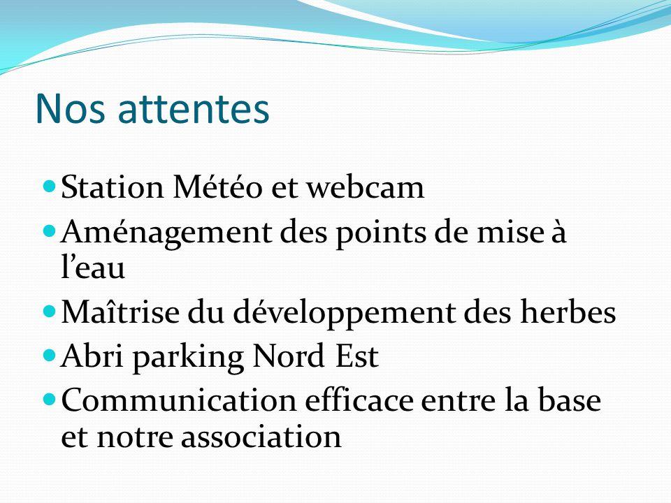 Nos attentes Station Météo et webcam Aménagement des points de mise à l'eau Maîtrise du développement des herbes Abri parking Nord Est Communication efficace entre la base et notre association