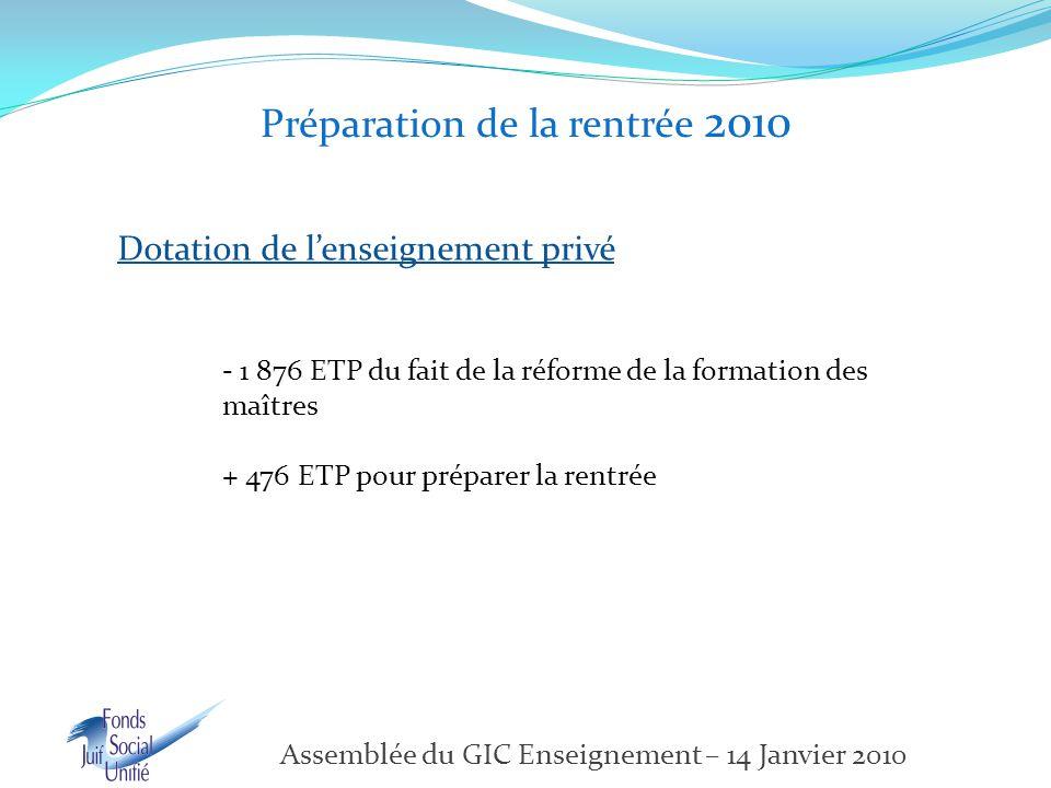Préparation de la rentrée 2010 Dotation de l'enseignement privé - 1 876 ETP du fait de la réforme de la formation des maîtres + 476 ETP pour préparer la rentrée Assemblée du GIC Enseignement – 14 Janvier 2010