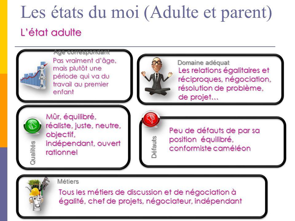 Les états du moi (Adulte et parent) Pas vraiment d'âge, mais plutôt une période qui va du travail au premier enfant Les relations égalitaires et récip