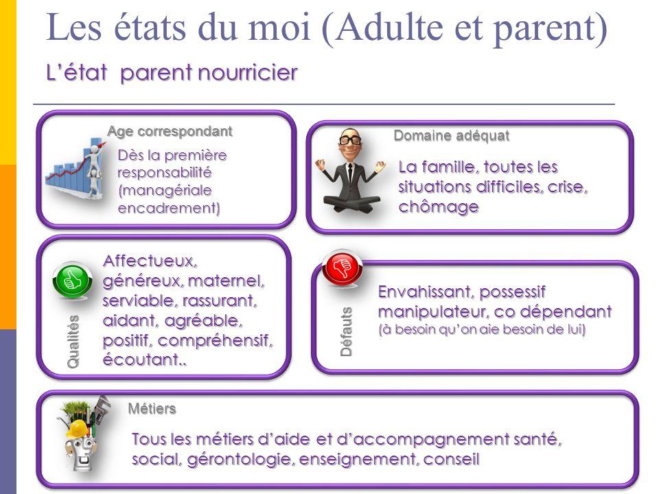 Les états du moi (Adulte et parent) Dès la première responsabilité (managériale encadrement) La famille, toutes les situations difficiles, crise, chôm