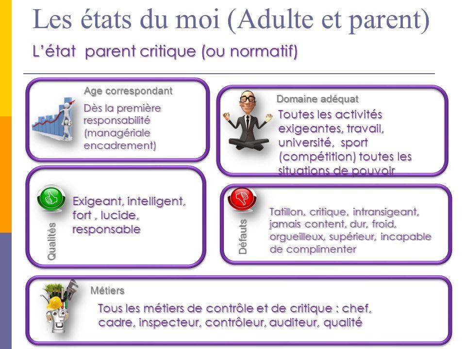 Les états du moi (Adulte et parent) Dès la première responsabilité (managériale encadrement) Toutes les activités exigeantes, travail, université, spo