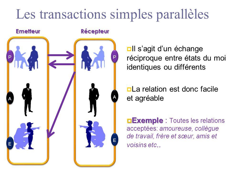 Les transactions simples parallèles  Il s'agit d'un échange réciproque entre états du moi identiques ou différents  La relation est donc facile et a
