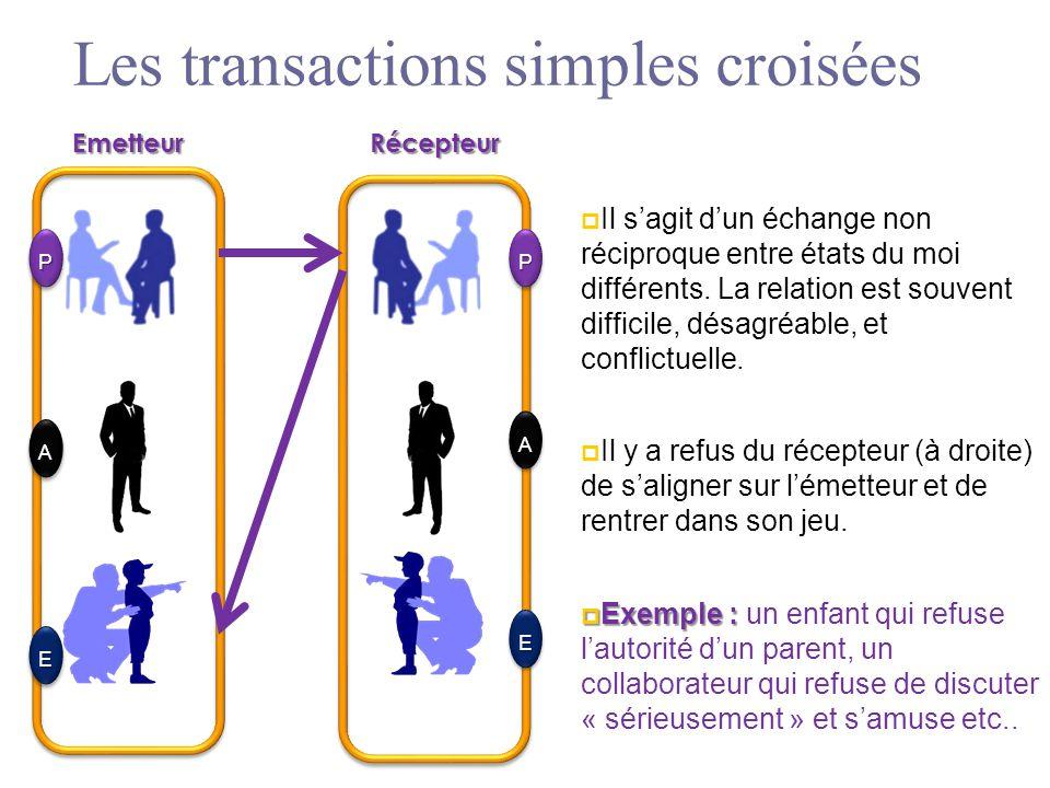Les transactions simples croisées  Il s'agit d'un échange non réciproque entre états du moi différents. La relation est souvent difficile, désagréabl