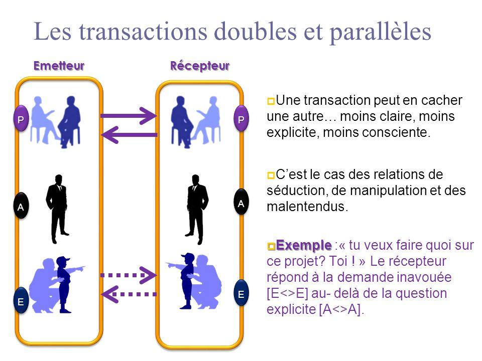 Les transactions doubles et parallèles  Une transaction peut en cacher une autre… moins claire, moins explicite, moins consciente.  C'est le cas des