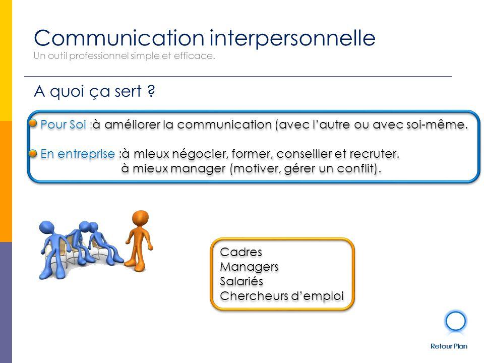 Communication interpersonnelle Un outil professionnel simple et efficace. Cadres Managers Salariés Chercheurs d'emploi Cadres Managers Salariés Cherch