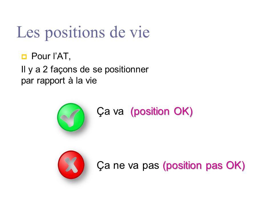  Pour l'AT, Il y a 2 façons de se positionner par rapport à la vie (position OK) Ça va (position OK) (position pas OK) Ça ne va pas (position pas OK)