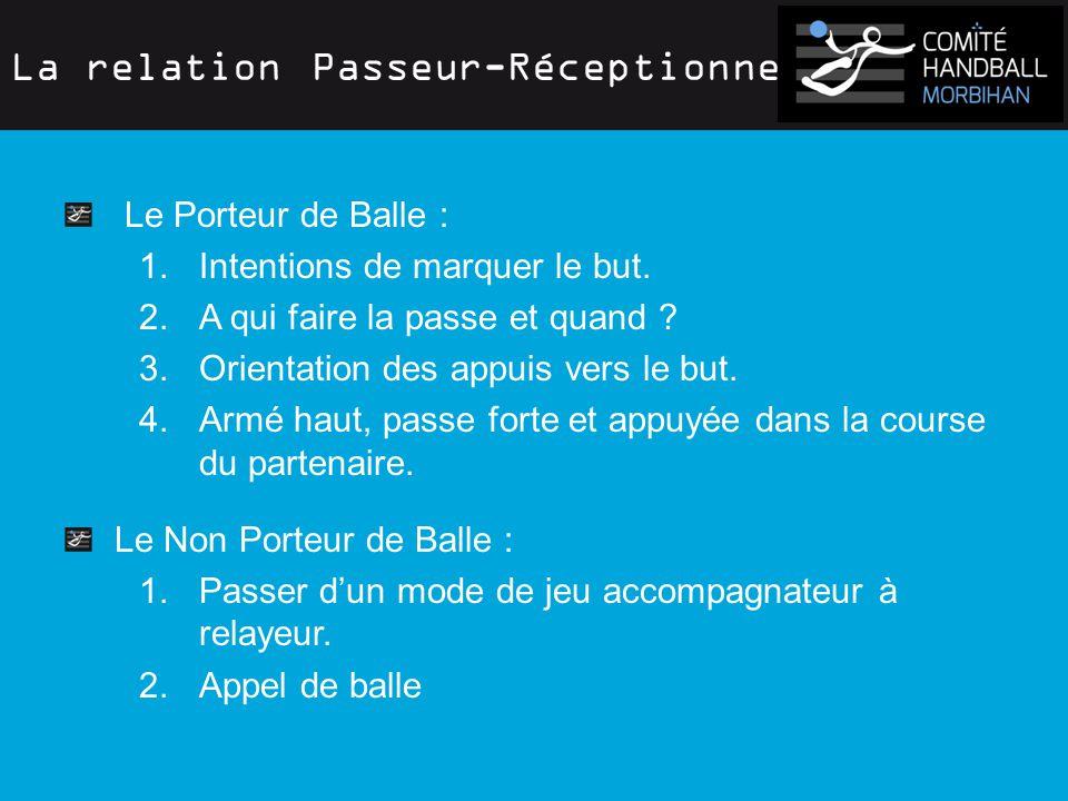 La relation Passeur-Réceptionneur Le Porteur de Balle : 1.