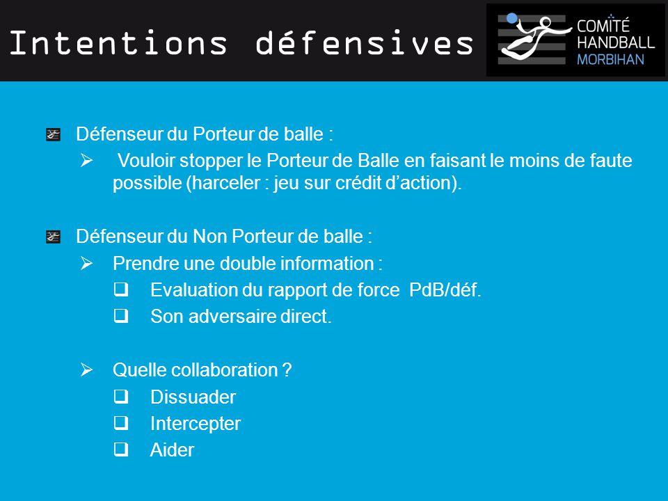 Intentions défensives Défenseur du Porteur de balle :  Vouloir stopper le Porteur de Balle en faisant le moins de faute possible (harceler : jeu sur crédit d'action).