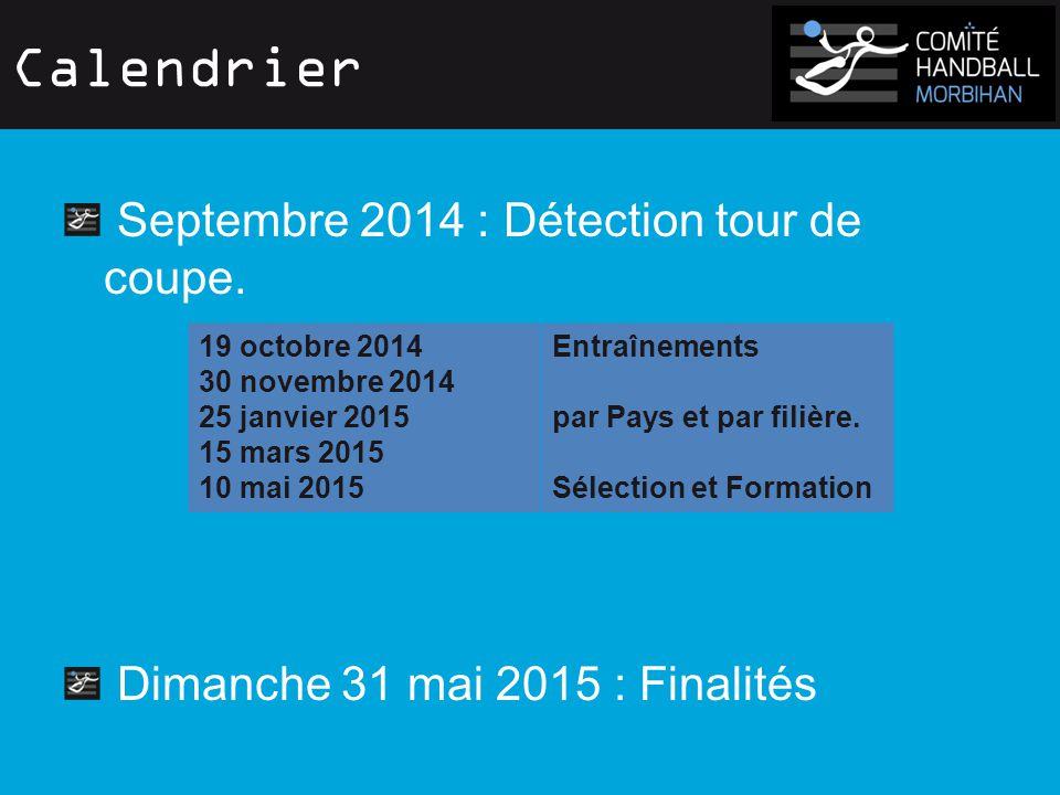 Calendrier Septembre 2014 : Détection tour de coupe.