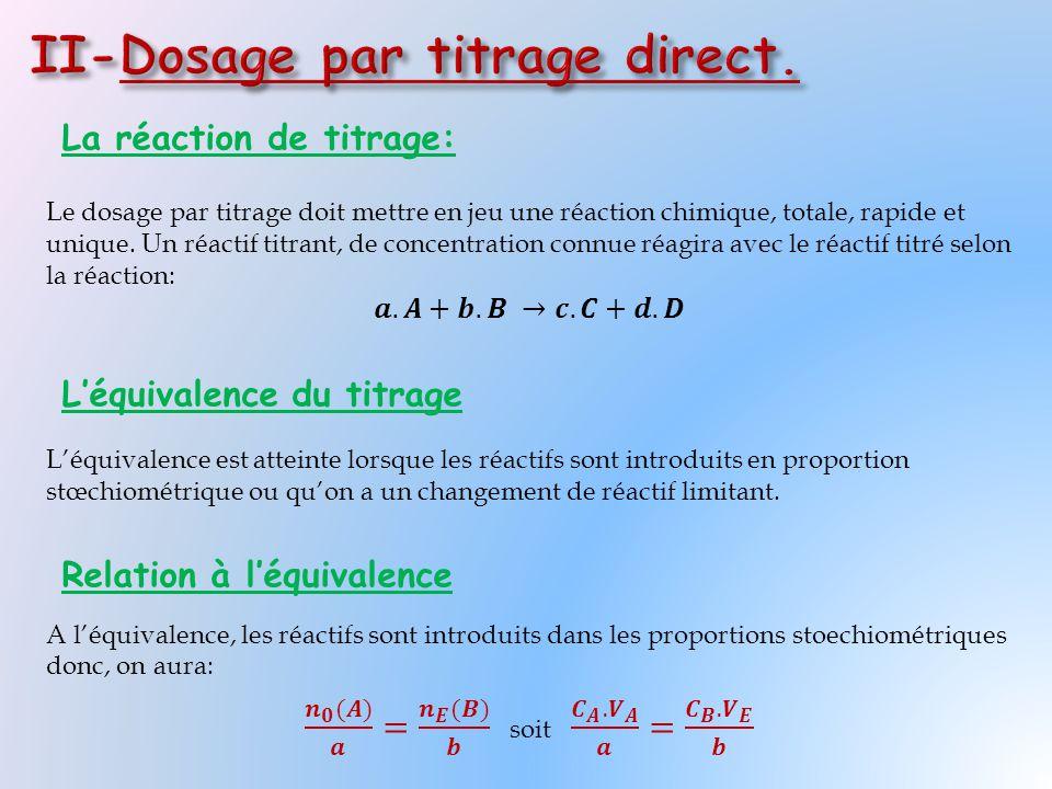 Titrage par conductimétrie: Lors du dosage, des ions sont consommés et d'autres sont produits.