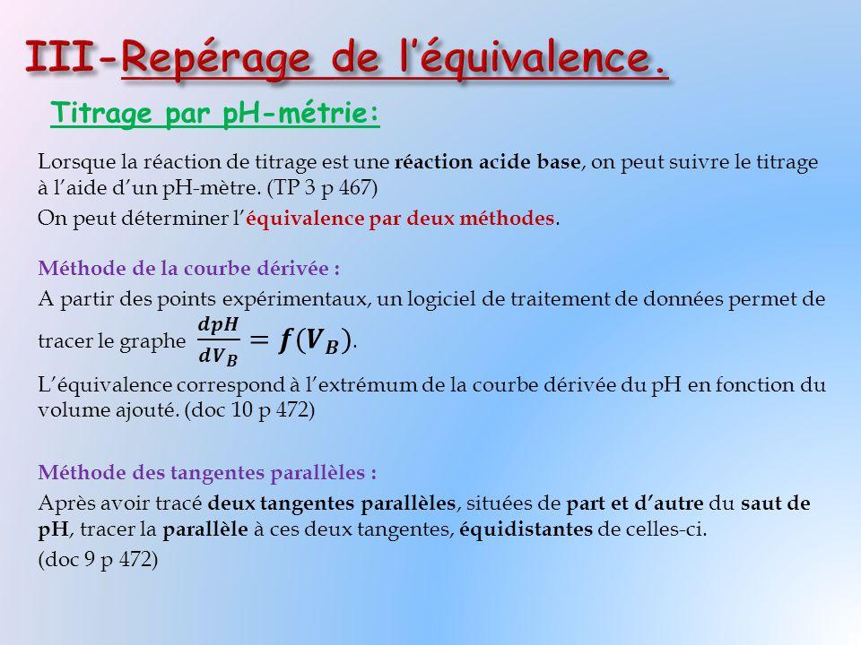 Titrage par pH-métrie: Méthode des tangentes parallèles :