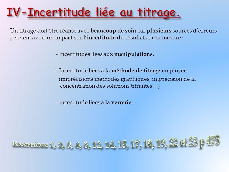 Un titrage doit être réalisé avec beaucoup de soin car plusieurs sources d'erreurs peuvent avoir un impact sur l' incertitude du résultats de la mesure : - Incertitudes liées aux manipulations, - Incertitude liées à la méthode de titrage employée.