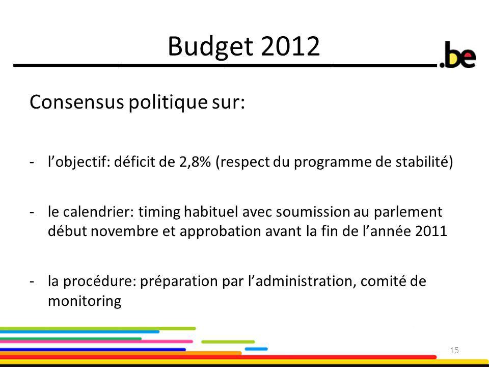 Budget 2012 Consensus politique sur: -l'objectif: déficit de 2,8% (respect du programme de stabilité) -le calendrier: timing habituel avec soumission au parlement début novembre et approbation avant la fin de l'année 2011 -la procédure: préparation par l'administration, comité de monitoring 15