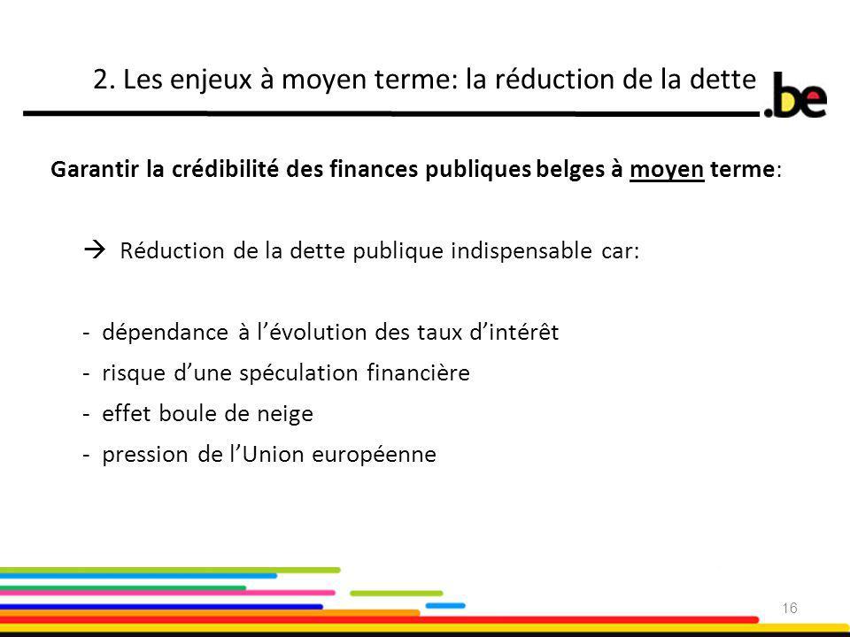2. Les enjeux à moyen terme: la réduction de la dette Garantir la crédibilité des finances publiques belges à moyen terme:  Réduction de la dette pub