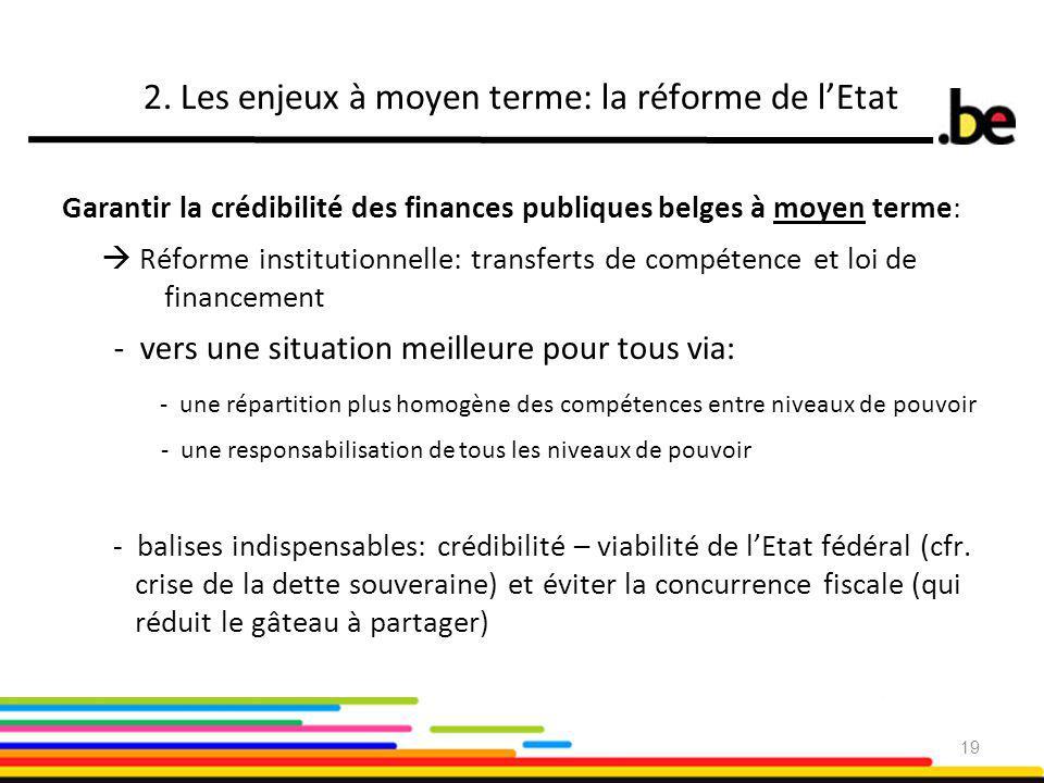 2. Les enjeux à moyen terme: la réforme de l'Etat Garantir la crédibilité des finances publiques belges à moyen terme:  Réforme institutionnelle: tra