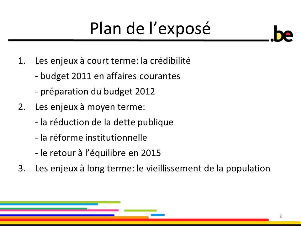 Plan de l'exposé 1.Les enjeux à court terme: la crédibilité - budget 2011 en affaires courantes - préparation du budget 2012 2.Les enjeux à moyen terme: - la réduction de la dette publique - la réforme institutionnelle - le retour à l'équilibre en 2015 3.Les enjeux à long terme: le vieillissement de la population 2